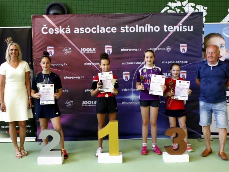 Tischtennis: Lia Sierra gewinnt am Czech U11 & U13 Open den zweiten Platz!